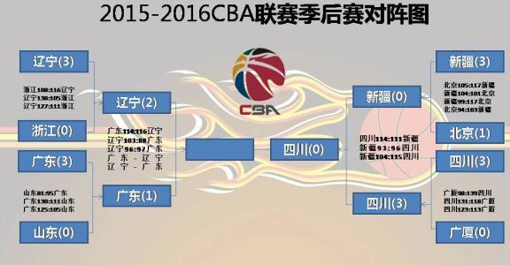 2012nba季后赛